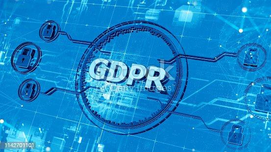 EU GDPR Compliance and Conformity