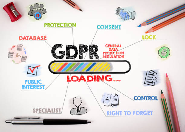 DSGVO. Allgemeine Verordnung Datenschutzkonzept – Foto
