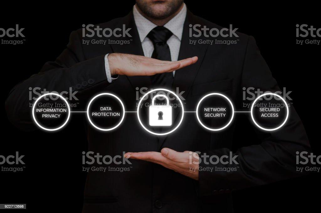 Allgemeine Daten-Schutz-Verordnung (DSGVO) - Lizenzfrei Belgien Stock-Foto
