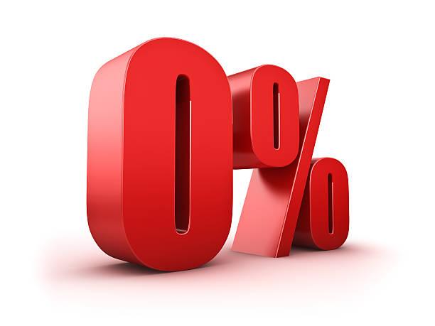 0 Prozent. – Foto