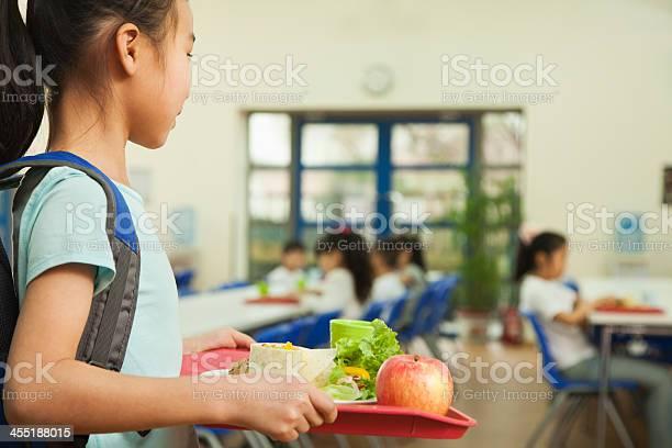 Girl holding food tray in school cafeteria picture id455188015?b=1&k=6&m=455188015&s=612x612&h= giye5swodv eif0cbow5j5uzzbvjdlnouwvymr8 ly=