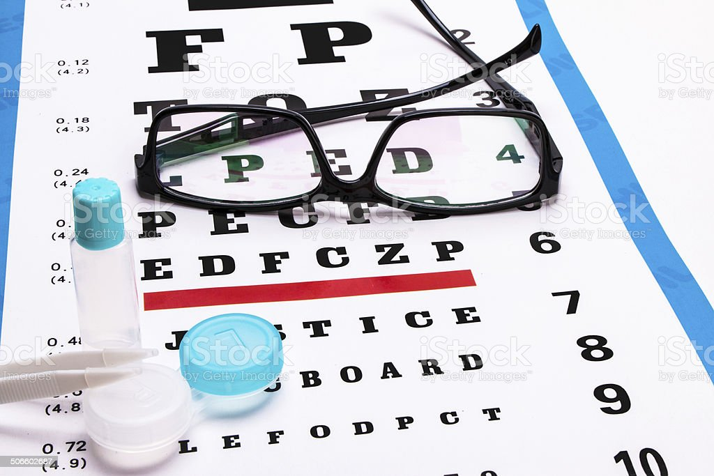 glasses and eye chart royalty-free stock photo