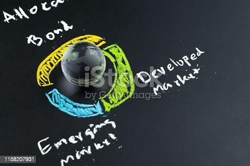 istock Global Asset Allocation investment concept, decoration globe with USA map on chalkboard with chalk drawing pie chart of asset allocation between developed market, emerging market and bonds 1158207931