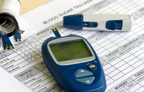 glucometer und andere instrumente. - hyperglycemia stock-fotos und bilder