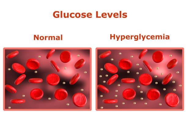 glukosewerte im blut, tisch mit normalniveau und eine andere tabelle, die auf diabetes hinweist. 3d rendering - hypoglykämie stock-fotos und bilder