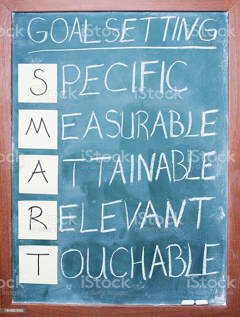 Goal setting concept on blackboard