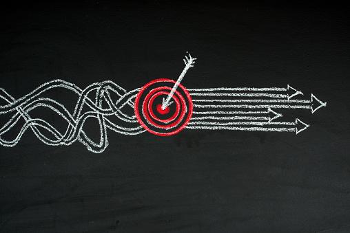 Goal Solution Concept