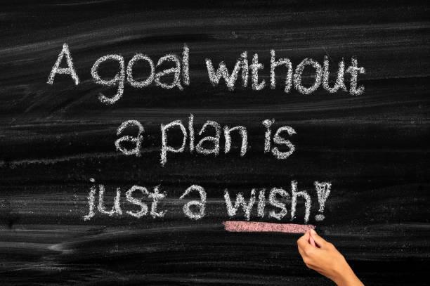 een doel zonder plan is slechts een wens - scoren stockfoto's en -beelden