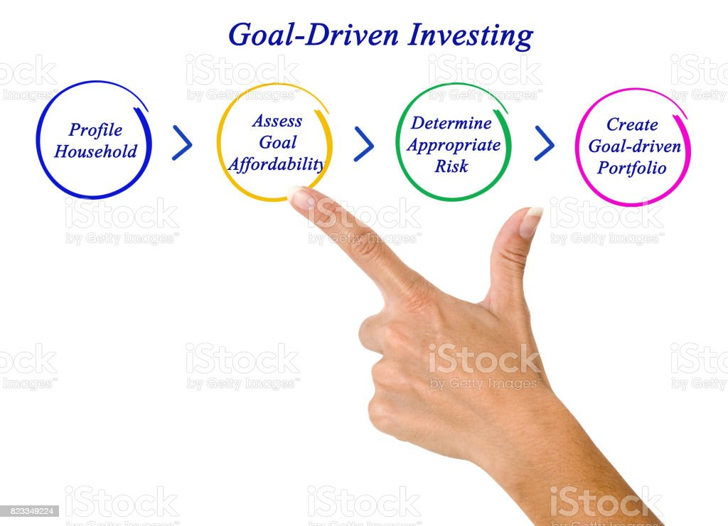 Goal-Driven Investing stock photo
