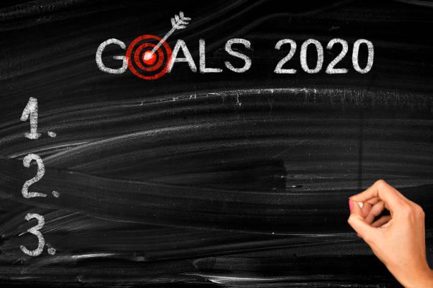 Ziele 2020 – Foto