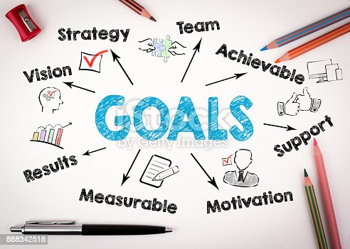 888342518istockphoto Goals Concept. Chart with keywords and icons on white background 888342518