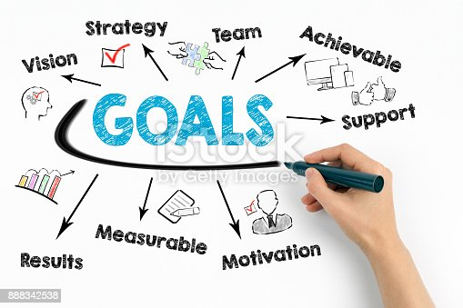 888342518istockphoto Goals Concept. Chart with keywords and icons on white background 888342538