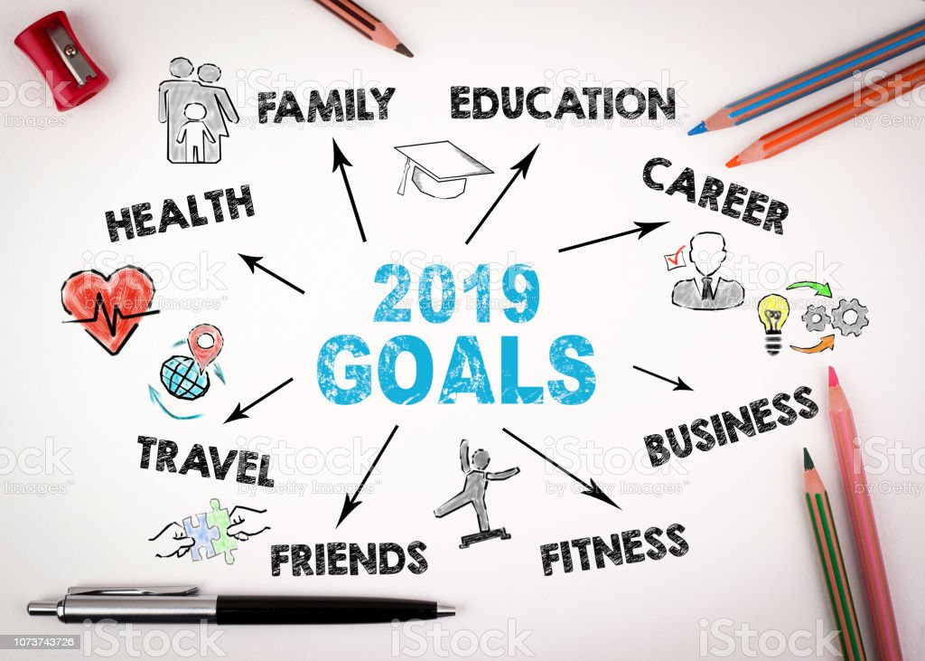 2019 Goals Concept Chart With Keywords And Icons Stock Photo