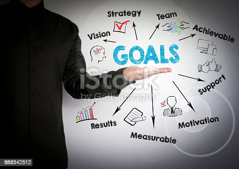 888342518 istock photo Goals concept. Chart with keywords and icons. Successful businessman at the light background 888342512