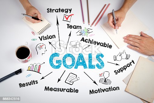 888342518istockphoto Goals Concept. Chart with keywords and icons. The meeting at the white office table 888342516