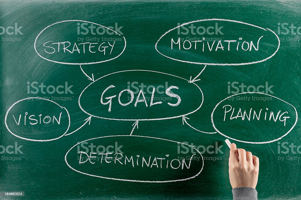 Goals royalty-free stock photo