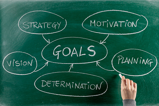 Goals Stock Photo - Download Image Now
