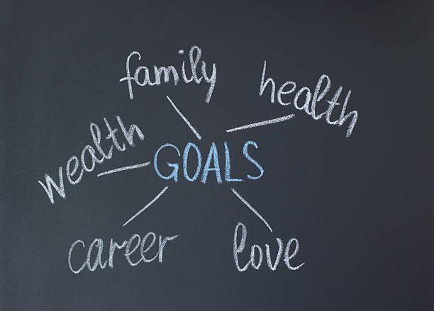 goals stock photo