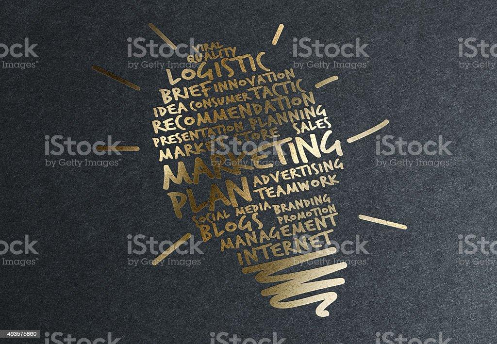 Gold Tipp: Die Erstellung einer Marketing-Plan – Foto