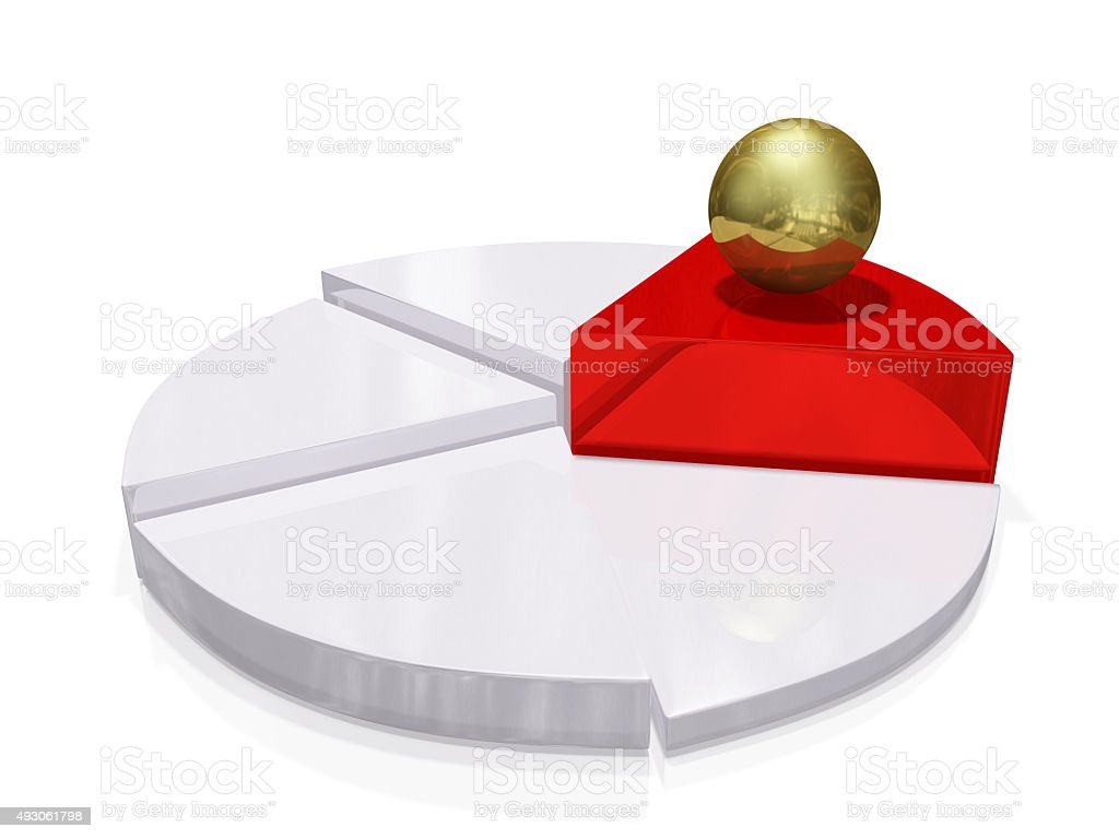Gold ball on red white growth pie chart stock photo istock chart data graph pie chart stock market data biocorpaavc Images