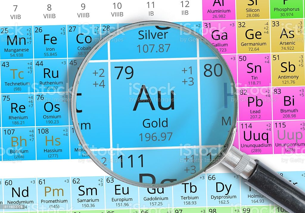 Gold - Element of Mendeleev Periodic table magnified with magnifier stock photo