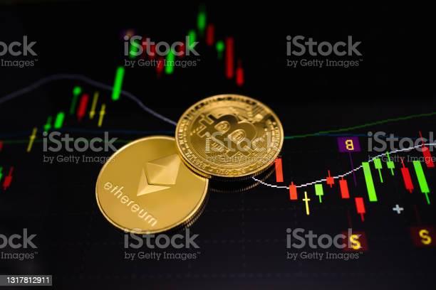 bitcoin tasso più alto