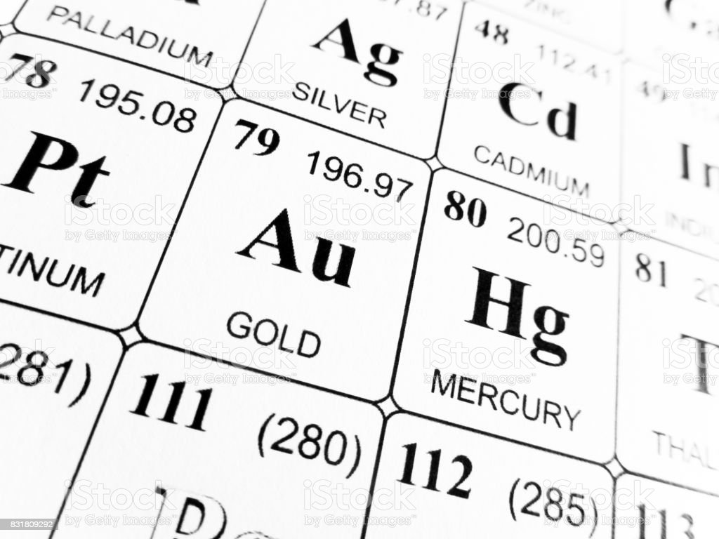 Periodic table symbol for gold choice image periodic table images periodic table symbol for gold gallery periodic table images periodic table symbol for gold gallery periodic gamestrikefo Images