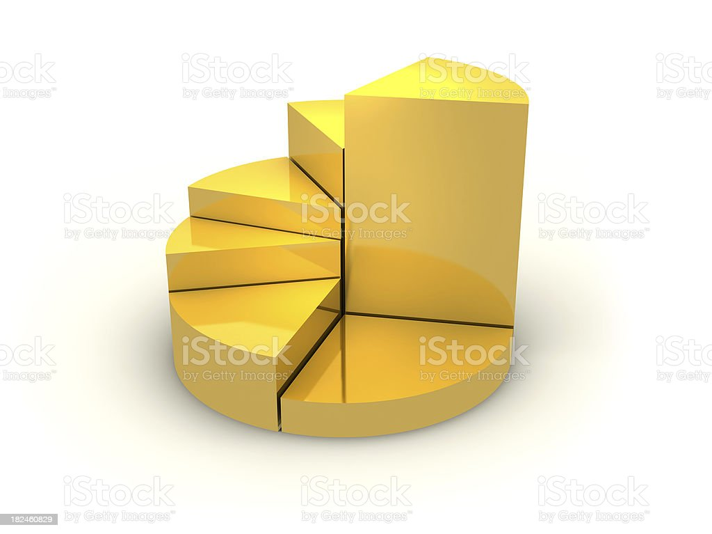 Gold Pie Chart royalty-free stock photo