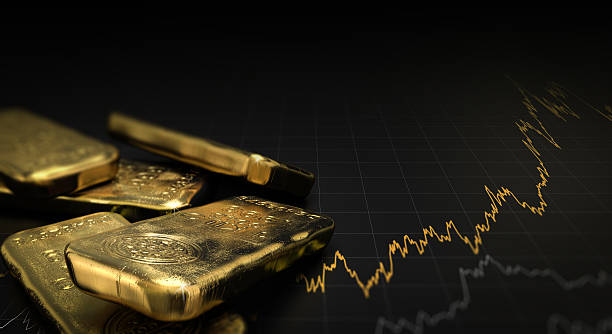 Gold Price, Commodities Investment – Foto