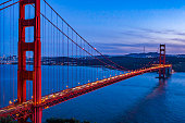 A view of the Golden Gate Bridge with the city of San Francisco skyline in the background before night