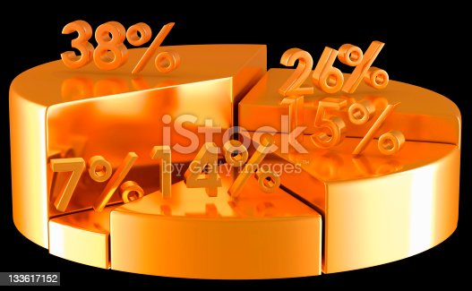 172875849 istock photo Golden pie chart with percentage numbers 133617152
