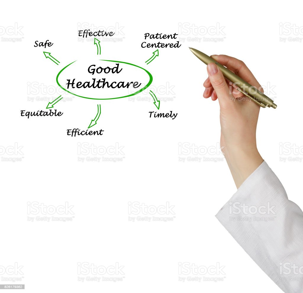 Good Healthcare stock photo