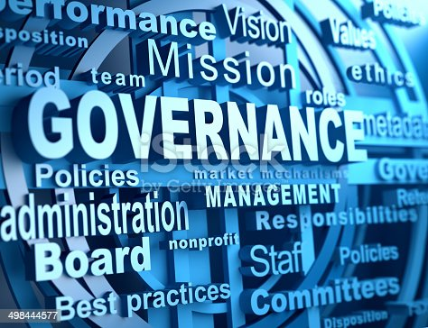 governance and related words