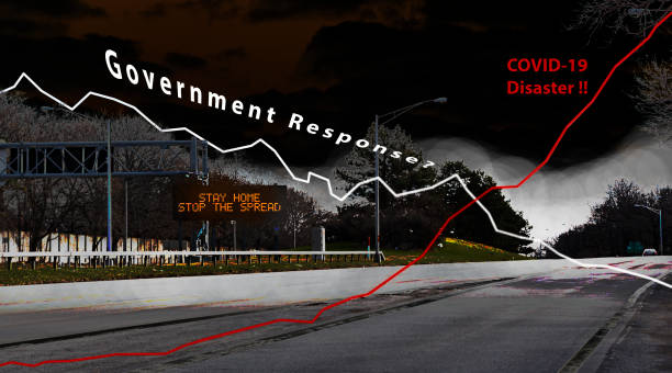 Reaktion der Regierung vs. COVID-19 Pandemie-Virus-Diagramm – Foto