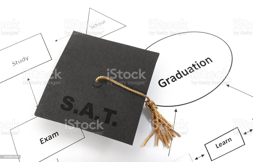 SAT graduation cap stock photo