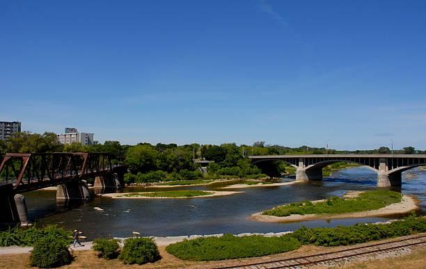 Grand River – Foto