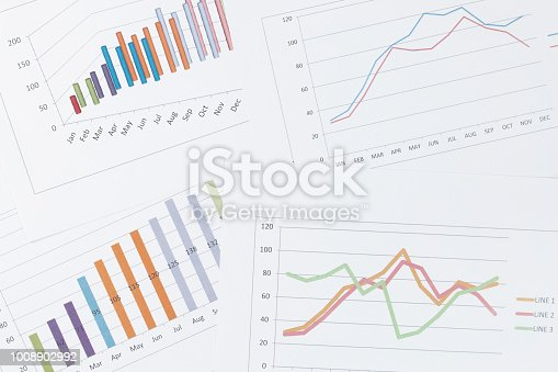 863469700 istock photo Graph chart and financial chart as a background 1008902992
