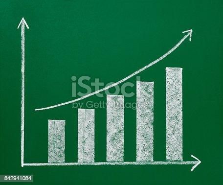 istock graph finance busines chalkboard, blackboard 842941084