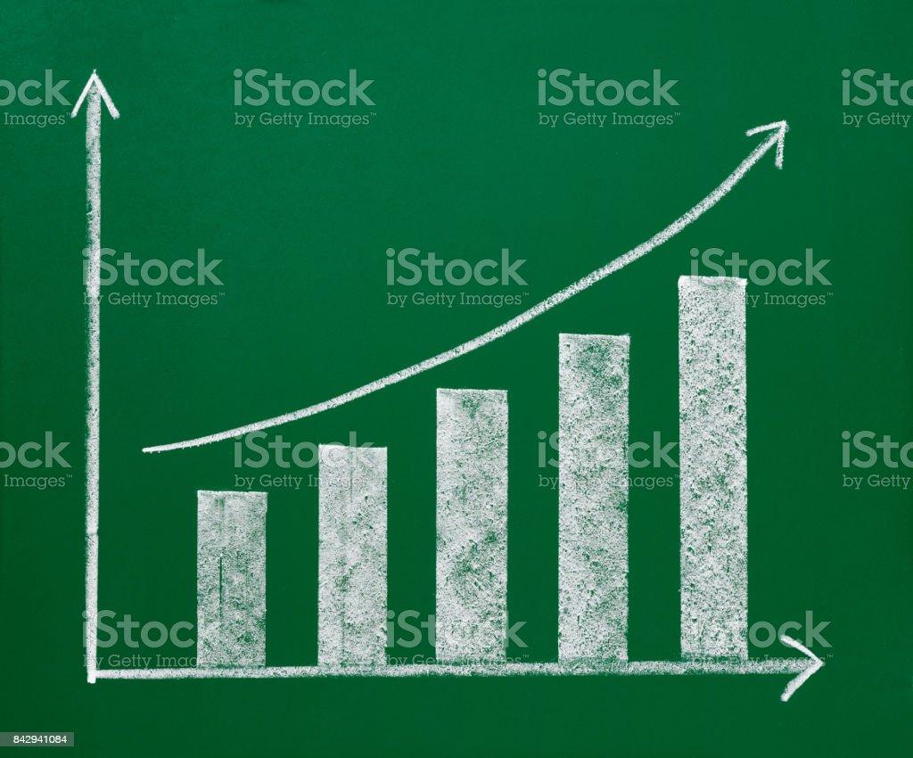graph finance busines chalkboard, blackboard stock photo