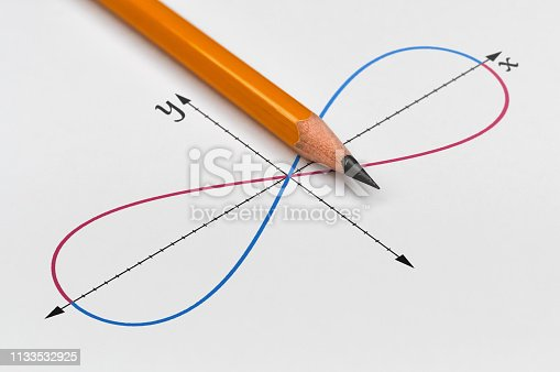 istock Graph of a function 1133532925