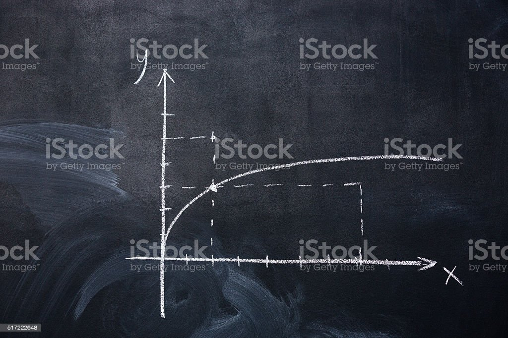 Graph of function parabola drawn on blackboard stock photo