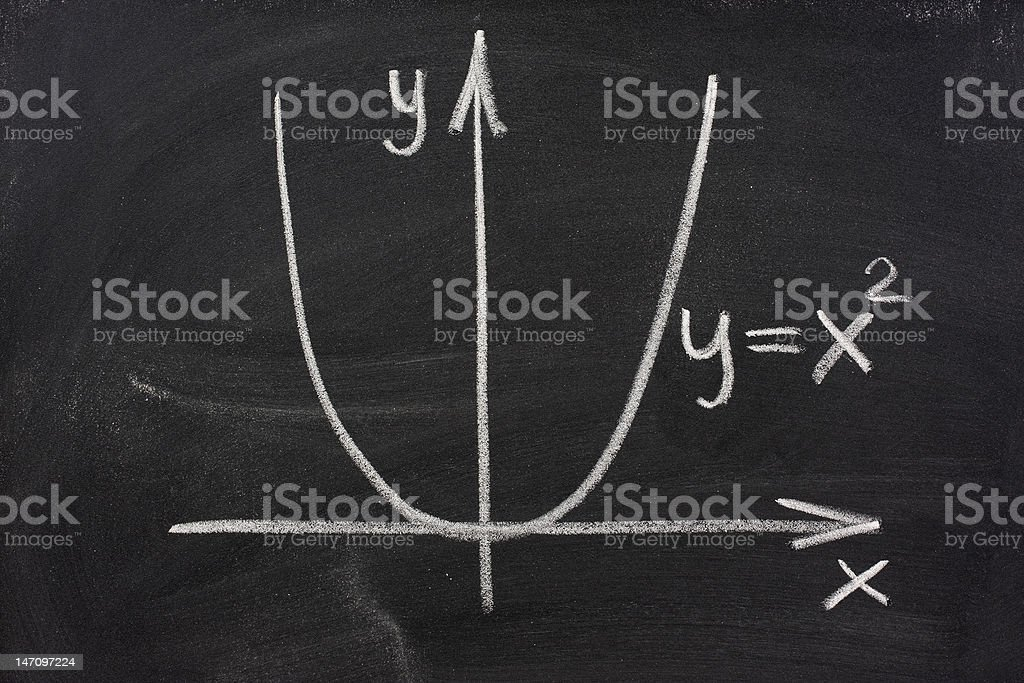 graph of parabola on blackboard stock photo