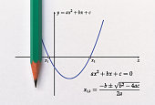 Graph of a parabola and quadratic function with roots solution formula