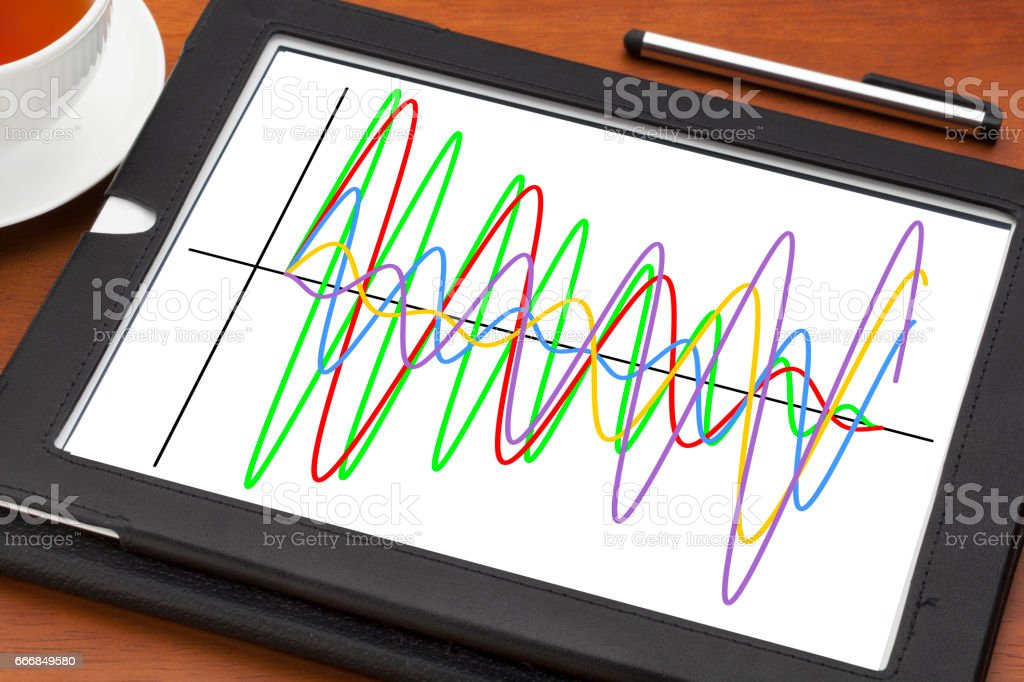 graph of wave signals on tablet stock photo