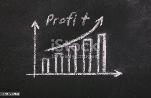 istock Graph on blackboard 175177563