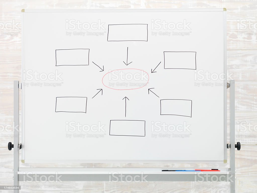 Graph On Whiteboard is suitable tools to described. stock photo