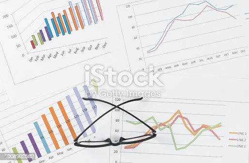 863469700 istock photo graph with glasses on stock market report as background 1008902582