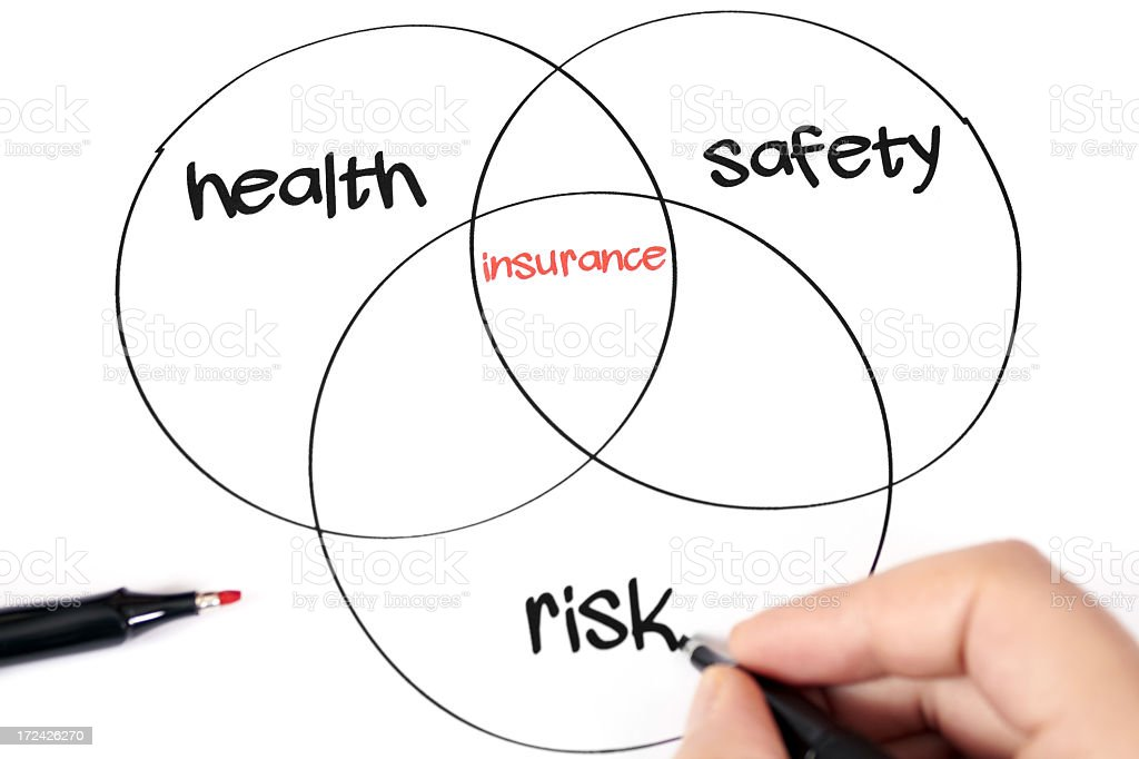 Graphic describing the balance point for insurance factors stock photo