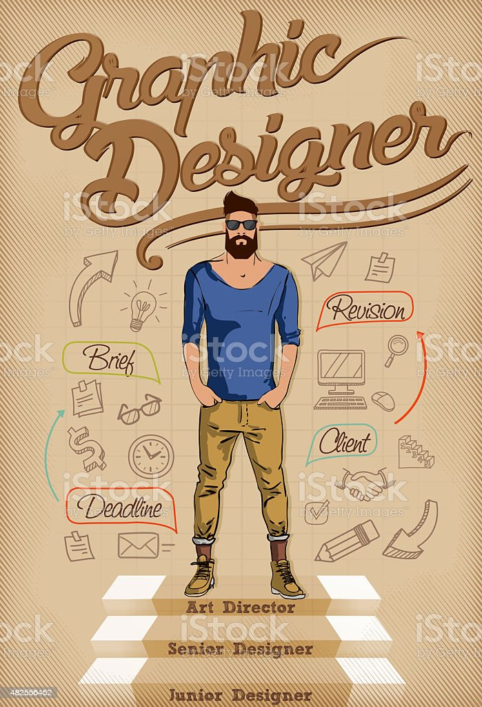 Graphic Designer Retro Poster stock photo