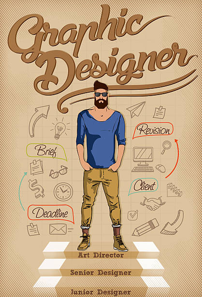 Graphic Designer Retro Poster stock photo